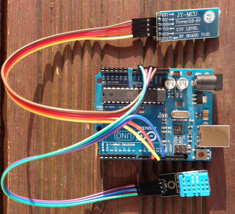 Arithmetic operations arduino
