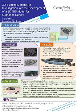 Milner. 3D Building Models: An Investigation into the Development of a 3D GIS Model for Ordnance Survey