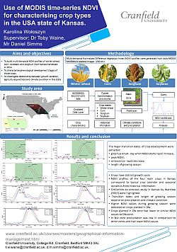 Woloszyn. Use of MODIS time-series NDVI for characterising crop types in the USA state of Kansas
